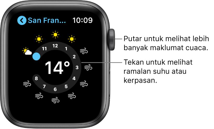 App Cuaca, menunjukkan ramalan setiap jam.