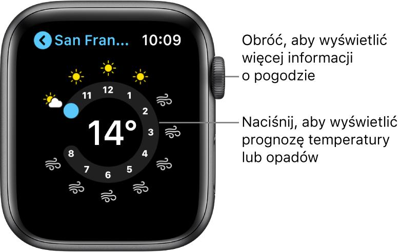 Aplikacja Pogoda wyświetlająca prognozę godzinową.