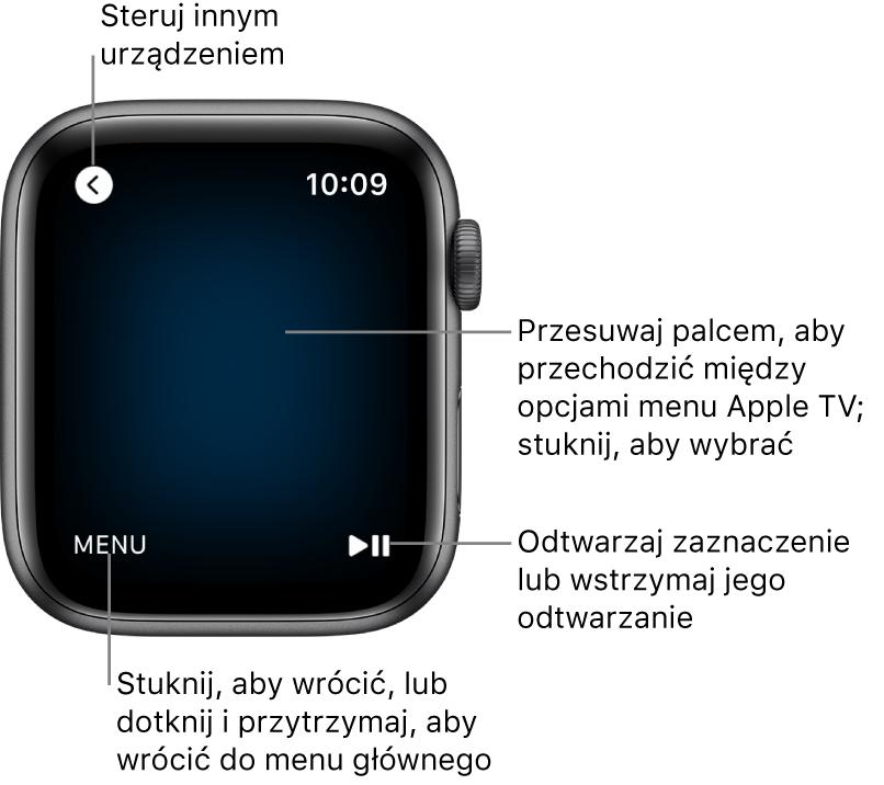 Ekran AppleWatch podczas używania go jako pilota. Przycisk Menu jest wyświetlany wlewym dolnym rogu, aprzycisk Odtwarzaj/Pauza wprawym dolnym rogu ekranu. Przycisk Wstecz znajduje się wlewym górnym rogu.