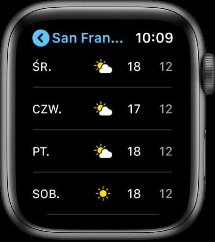 Aplikacja Pogoda wyświetlająca prognozę tygodniową.