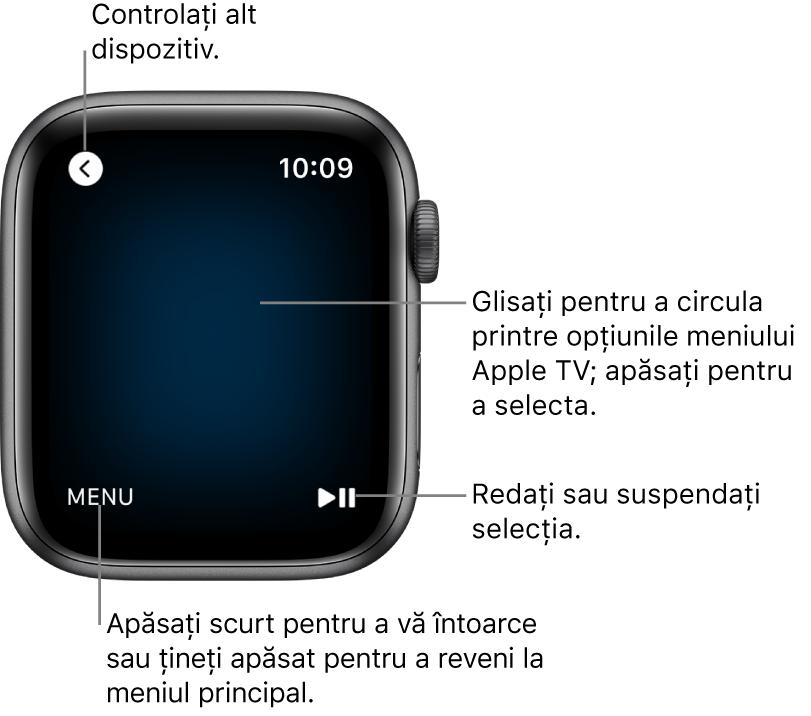 Afișajul AppleWatch când este utilizat drept telecomandă. Butonul Meniu este în stânga jos, iar butonul Redați/Suspendați este în dreapta jos. Butonul Înapoi este în colțul din stânga sus.