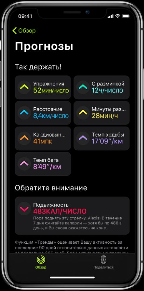 Вкладка «Тренды» вприложении «Фитнес» наiPhone. Под заголовком «Прогнозы» в верхней части экрана отображается несколько показателей: «Упражнения», «С разминкой», «Расстояние» и другие. Под заголовком «Обратите внимание» написано «Двигайтесь».