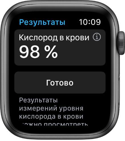 Экран приложения «Кислород вкрови» с результатами измерения. Насыщение крови кислородом— 98%. Снизу находится кнопка «Готово».