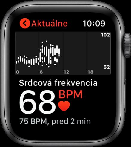 Obrazovka aplikácie Srdcová frekvencia saktuálnou srdcovou frekvenciou vľavo dole aposlednou nameranou hodnotou menším písmom pod ňou. Vyššie sa nachádza graf sinformáciami osrdcovej frekvencii vpriebehu dňa.