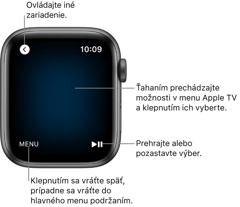 Displej hodiniek AppleWatch používaný ako diaľkové ovládanie. Tlačidlo Menu sa nachádza vľavo dole atlačidlo Prehrať/Pozastaviť sa nachádza vpravo dole. Tlačidlo Späť je vľavo hore.