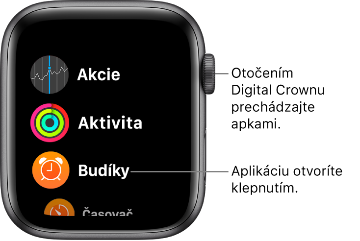 Plocha hodiniek AppleWatch vzobrazení Zoznam sapkami usporiadanými vzozname. Klepnutím na aplikáciu ju otvoríte. Rolovaním zobrazíte ďalšie aplikácie.