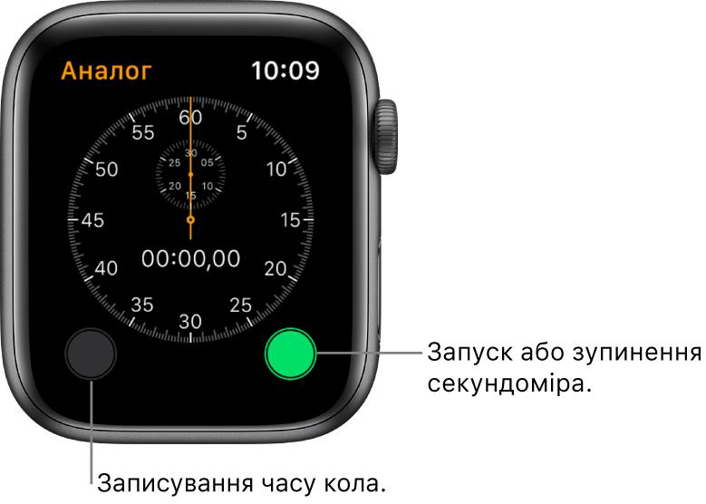 Екран аналогового секундоміра. Торкніть кнопки справа на аналоговому секундомірі, щоб запустити або зупинити відлік часу, або кнопки зліва, щоб засікти час кола.