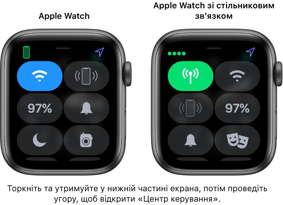 Два зображення: на лівому показано AppleWatch без підключення до стільникової мережі з Центром керування. У лівому верхньому куті відображається кнопка Wi-Fi, у верхньому правому куті— кнопка «Пінгувати iPhone», по центру зліва— кнопка «Заряд у відсотках», по центру справа— кнопка «Режим тиші», у нижньому лівому куті— кнопка «Не турбувати», а в нижньому правому куті— кнопка «Рація». На правому зображенні показано AppleWatch із підключенням до стільникової мережі. У Центрі керування кнопка «Стільник» відображається у верхньому лівому куті, кнопка Wi-Fi— у верхньому правому куті, кнопка «Пінгувати iPhone»— по центру зліва, кнопка «Заряд у відсотках»— по центру справа, кнопка «Режим тиші»— у нижньому лівому куті, а кнопка «Не турбувати»— у нижньому правому куті.