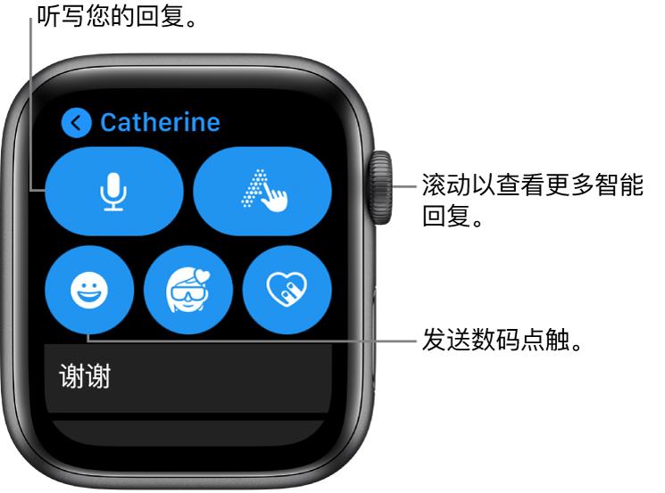 """回复屏幕显示""""听写""""、""""随手写""""、""""表情符号""""、""""数码点触""""、Apple Pay 和""""拟我表情""""按钮。智能回复在下方。旋转数码表冠来查看更多智能回复。"""