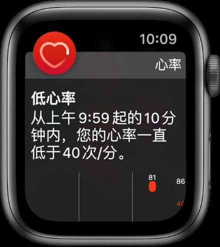 """""""心率提醒""""屏幕,指示检测到心率较低。"""
