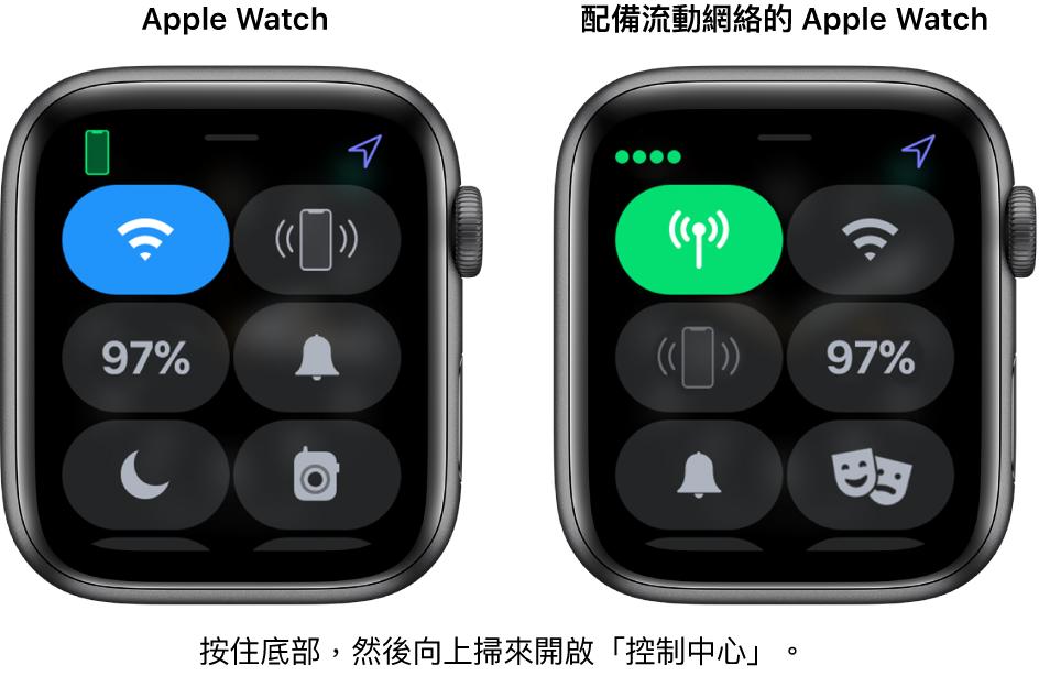 兩個影像:左方為沒有流動網絡的 Apple Watch,正在顯示「控制中心」。左上角為 Wi-Fi 按鈕,右上角為「呼叫 iPhone」按鈕,中央左側為「電池百分比」按鈕,中央右側為「靜音模式」按鈕,左下角為「請勿打擾」按鈕,而右下角為「對講機」按鈕。右方影像顯示有流動網絡的 Apple Watch。其「控制中心」的左上角顯示「流動網絡」按鈕,右上角為 Wi-Fi 按鈕,中央左側為「呼叫 iPhone」按鈕,中央右側為「靜音模式」按鈕,左下角為「呼叫 iPhone」按鈕,而右下角為「請勿打擾」按鈕。