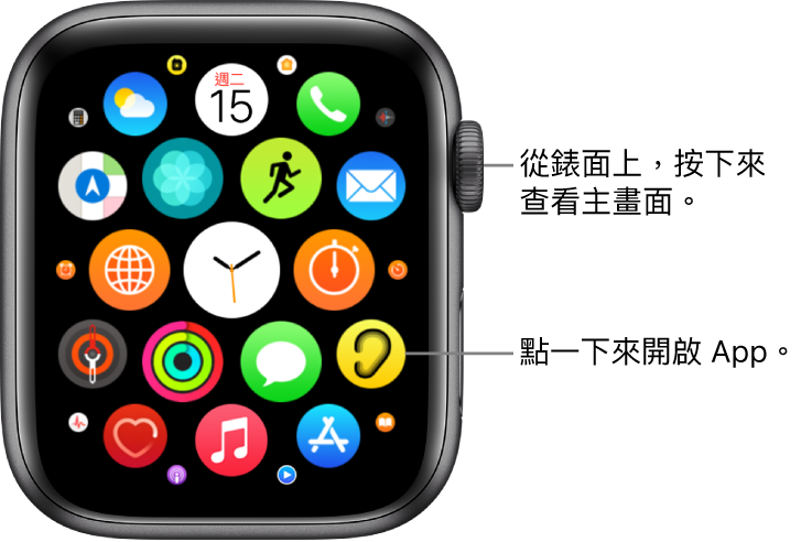 Apple Watch 上「格狀顯示方式」的主畫面,App 以群集方式顯示。點一下 App 即可開啟。拖移即可查看更多 App。