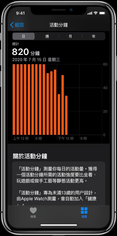 iPhone 顯示「活動分鐘」報告。「摘要」和「瀏覽」分頁位於底部,且已選擇「瀏覽」分頁。