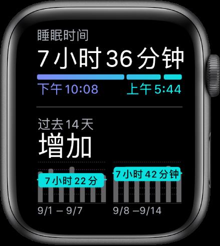 "Apple Watch 上的""睡眠"" App 在顶部显示睡眠时长以及您过去 14 天的睡眠趋势。"