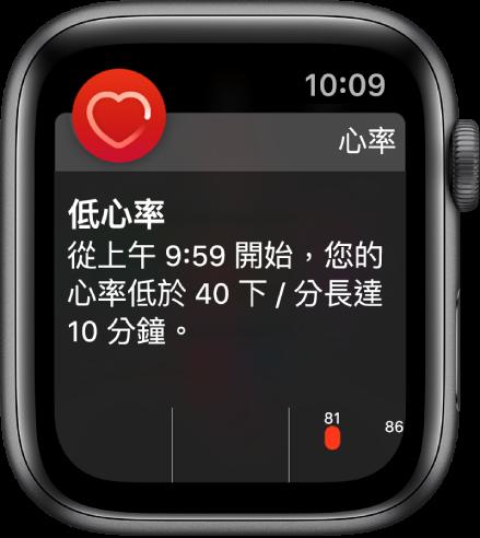 「心率提示」畫面表示偵測到過低的心率。