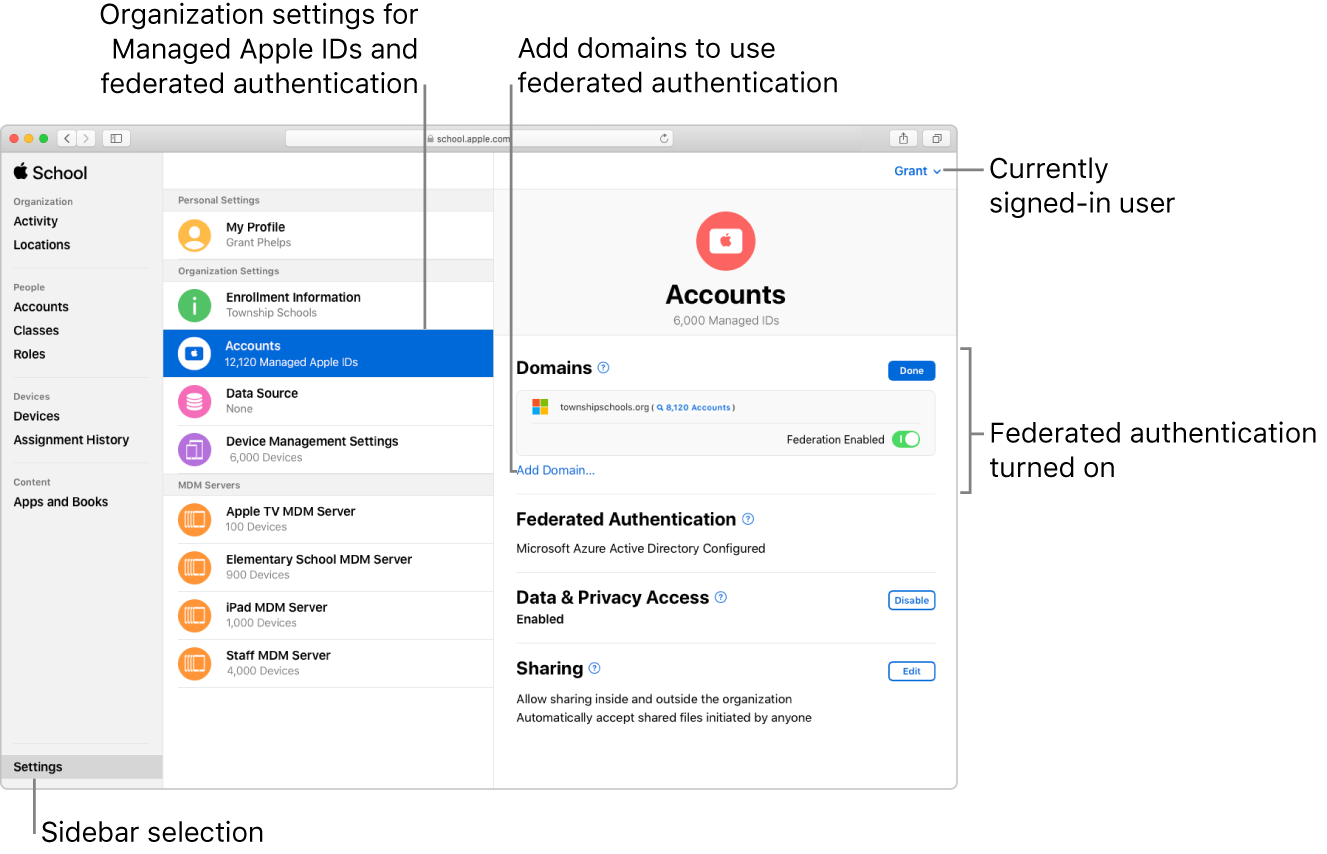 The Apple School Manager window with Settings selected in the sidebar. The Accounts pane shows a signed-in user with federated authentication turned on.