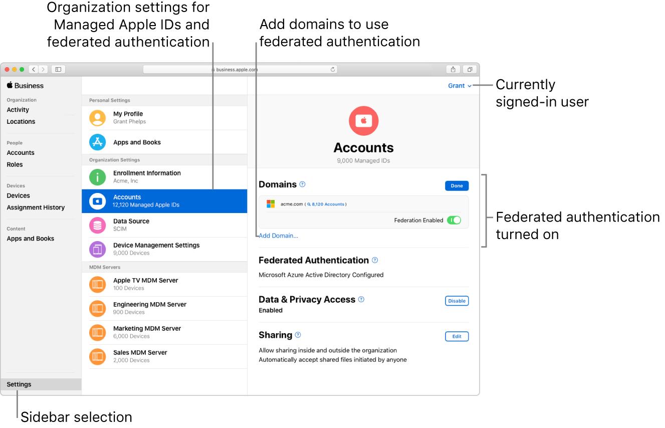 Apple Business Managerin ikkuna, jonka sivupalkissa on valittuna Asetukset-kohta. Tilit-ruutu näyttää sisäänkirjautuneen käyttäjän, jolla on käytössä yhdistetty todennus.