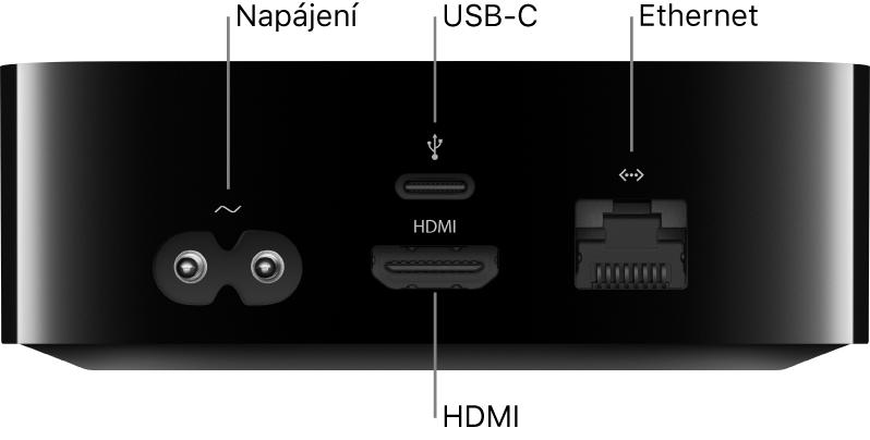 Zadní strana AppleTVHD spopisky konektorů