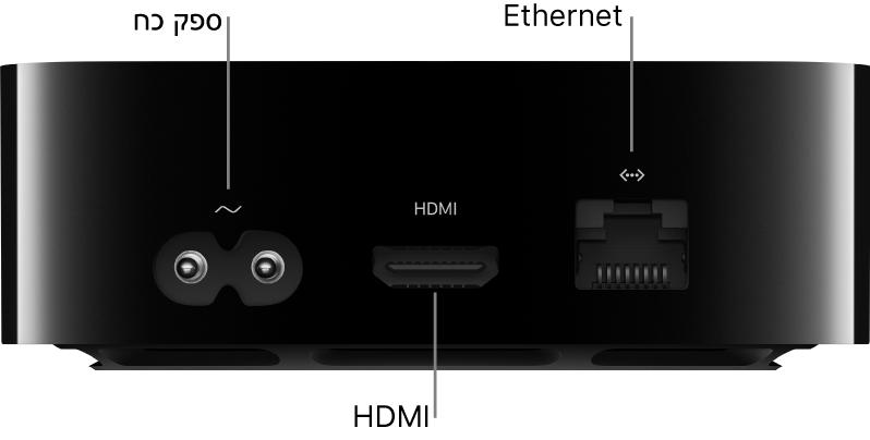 חלקו האחורי של ה‑AppleTV 4K עם סימון של השקעים