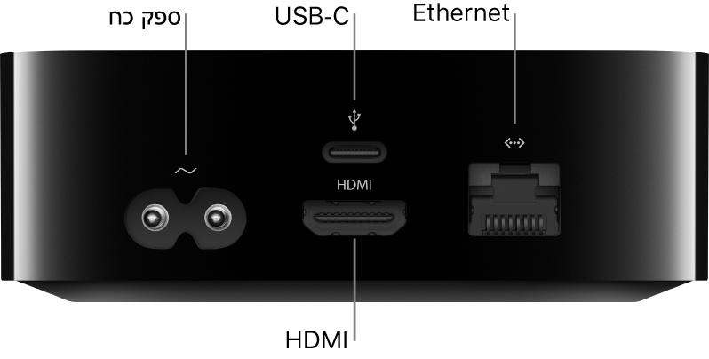 חלקו האחורי של ה‑AppleTV HD עם סימון של השקעים