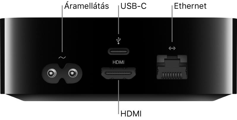 Az Apple TV HD hátoldala a csatlakozóportokkal
