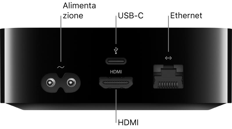 Lato posteriore di Apple TV HD con didascalie delle porte