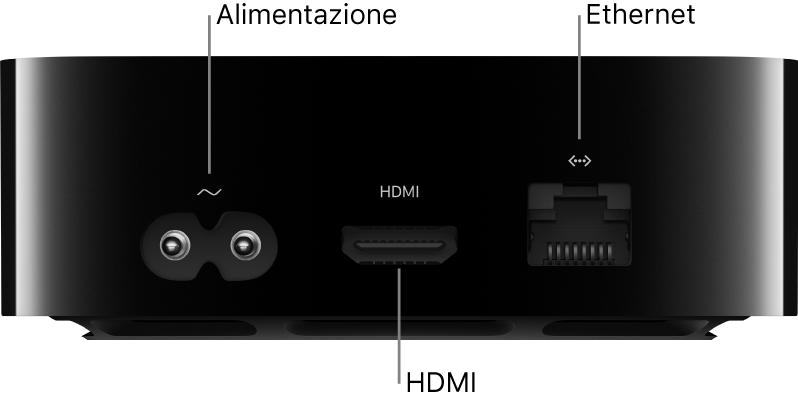 Lato posteriore di Apple TV 4K con didascalie delle porte