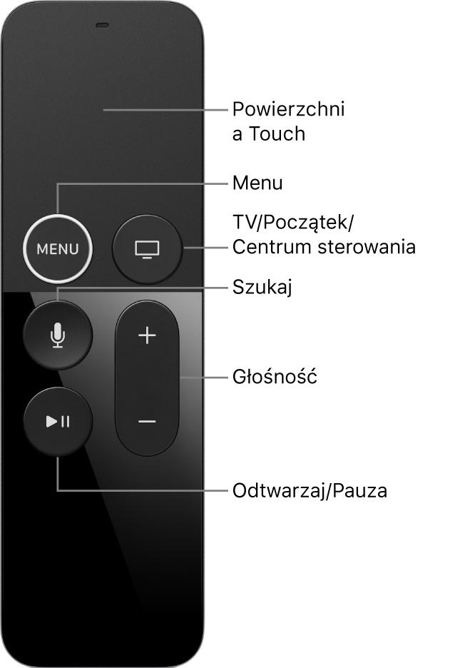 Pilot AppleTV Remote