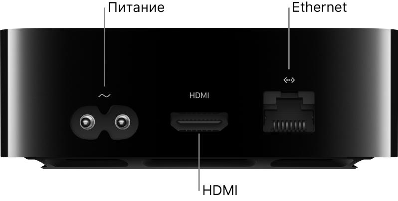 Задняя панель AppleTV 4K, на которой показаны разъемы