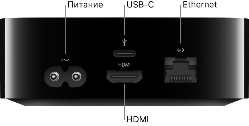Задняя панель AppleTVHD, накоторой показаны порты и разъемы