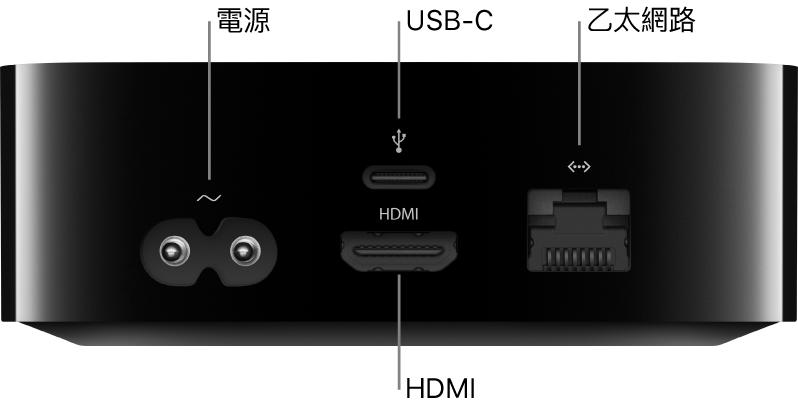 標明連接埠的 Apple TV HD 背部