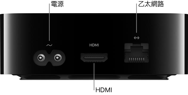 標明連接埠的 Apple TV 4K 背部