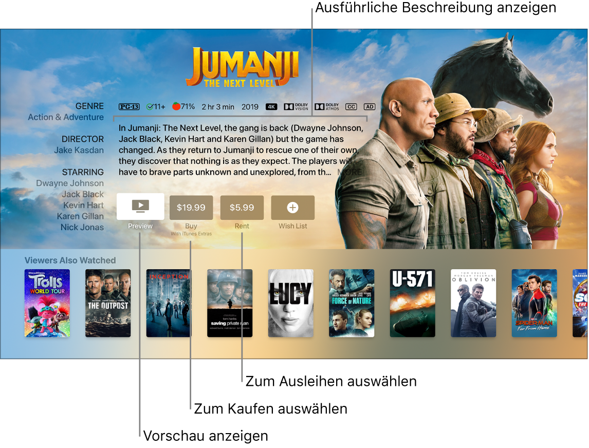Bildschirm mit Filminformationen