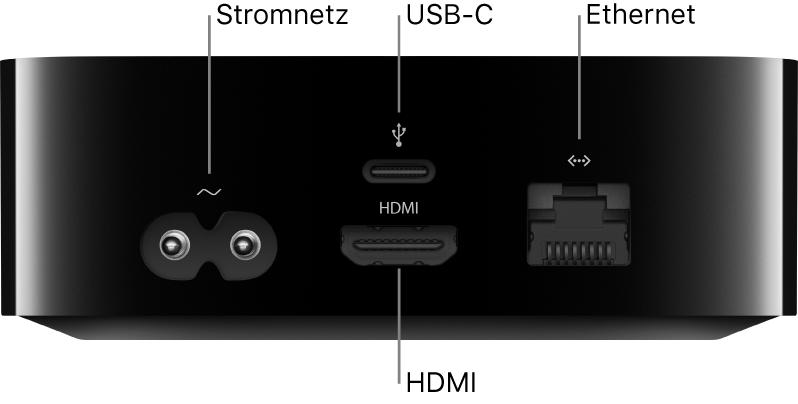 Rückseite des AppleTV HD mit Anschlüssen