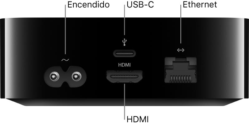 Parte posterior del AppleTV HD con los puertos resaltados