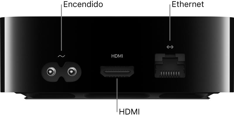 Parte posterior del AppleTV 4K con los puertos resaltados