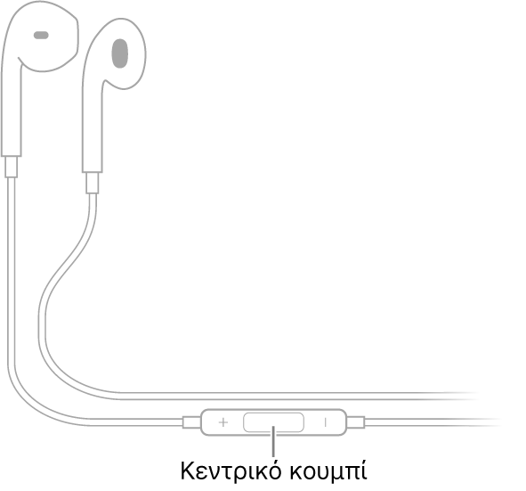 Apple EarPods. Το κεντρικό κουμπί βρίσκεται στο καλώδιο που καταλήγει στο δεξιό ακουστικό