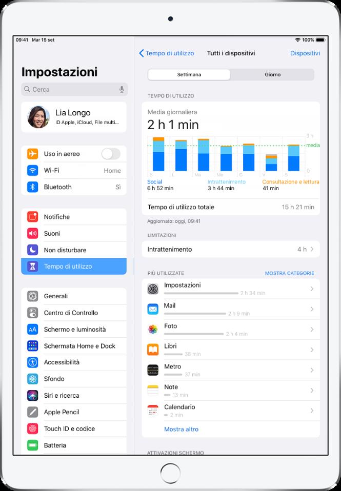 """Un resoconto settimanale di """"Tempo di utilizzo"""", che mostra il totale di tempo trascorso sulle app, per categoria e per app."""