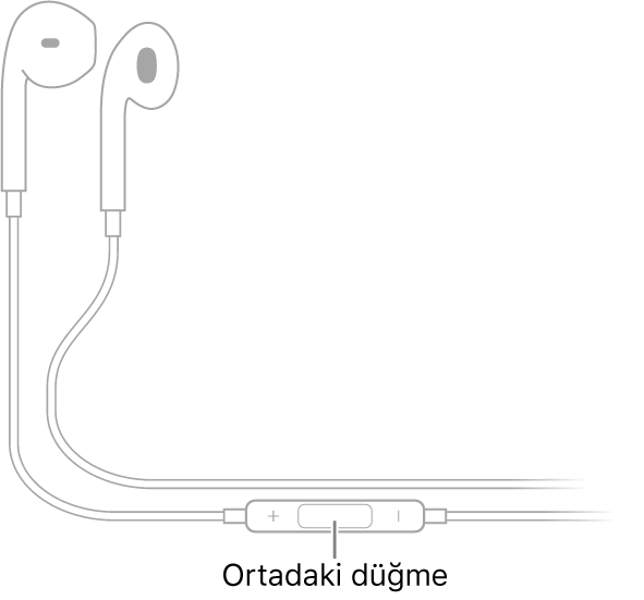 Apple EarPods; ortadaki düğme sağ kulaklık kablosunda bulunuyor