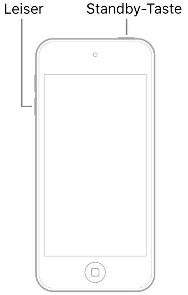 """Abbildung eines iPod touch, dessen Display nach oben zeigt. Die Standby-Taste befindet sich oben am Gerät und die Lautstärketaste """"Leiser"""" befindet sich an der linken Seite des Geräts."""