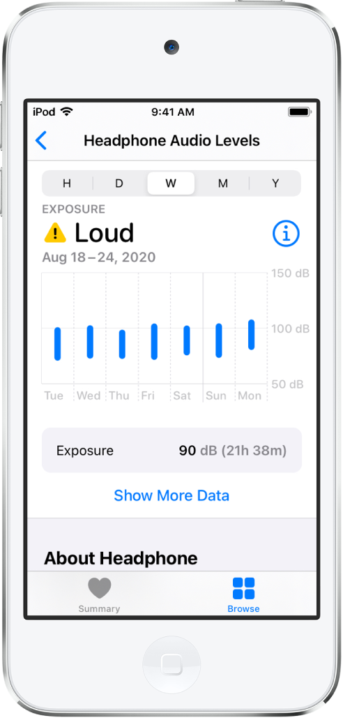 The Headphone Audio Levels screen showing daily sound levels for a week.