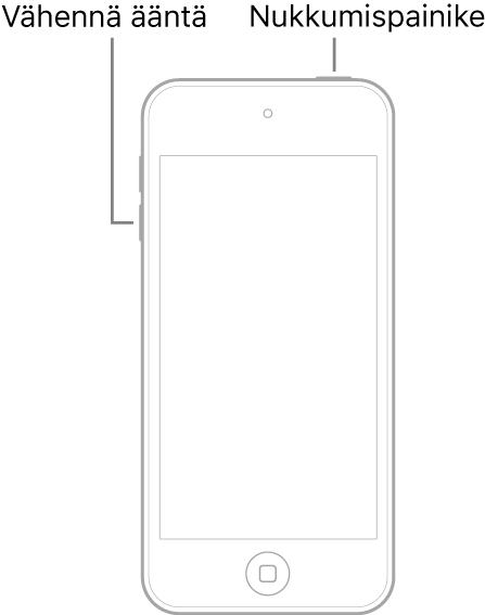 Kuvassa on iPodtouch näyttö ylöspäin. Nukkumispainike on laitteen yläosassa ja äänenvoimakkuuden vähennyspainike on laitteen vasemmassa reunassa.