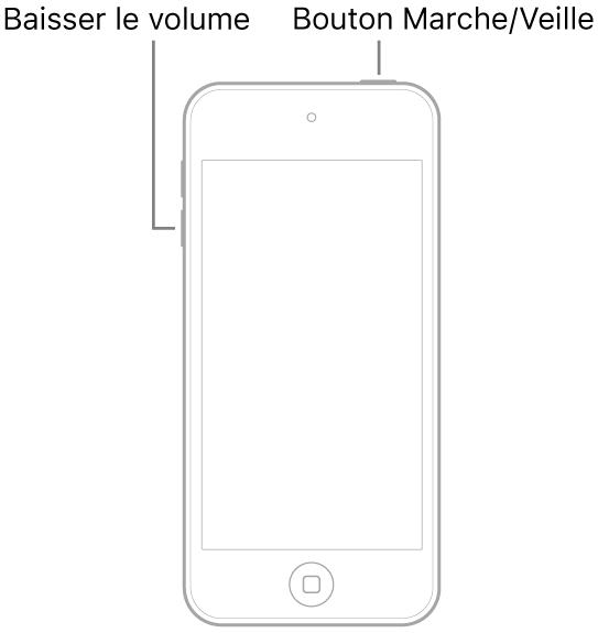 Illustration d'un iPodtouch avec l'écran orienté vers le haut. Le bouton Marche/Veille se trouve sur le dessus de l'appareil et le bouton de diminution du volume se situe sur son côté gauche.