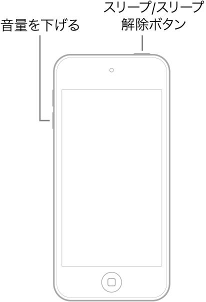 iPodtouchの図。画面は上を向いています。デバイスの上部にスリープ/スリープ解除ボタン、左側に音量を下げるボタンが表示されています。