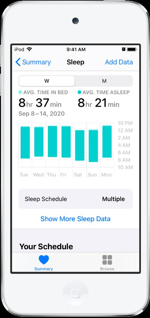 Ekran Sen, wyświetlający dane ztygodnia, obejmujące średni czas spędzony włóżku, średni czas snu oraz wykres dziennego czasu włóżku iczasu snu.
