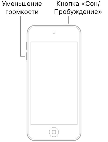 Иллюстрация iPodtouch, расположенного экраном вперед. Кнопка «Сон/Пробуждение» расположена наверху устройства, а кнопки громкости находятся на левой стороне устройства.