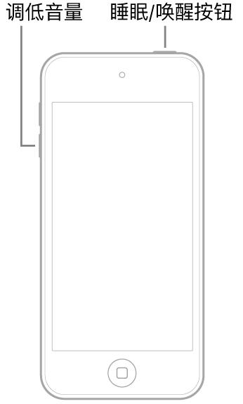 iPodtouch 插图,屏幕朝上。睡眠/唤醒按钮显示在设备顶部,调低音量按钮显示在设备左侧。