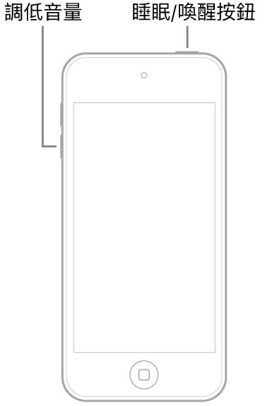 螢幕朝上的 iPod touch 的插圖。「睡眠/喚醒」按鈕顯示在裝置的最上方,而調低音量按側鈕顯示在左側。
