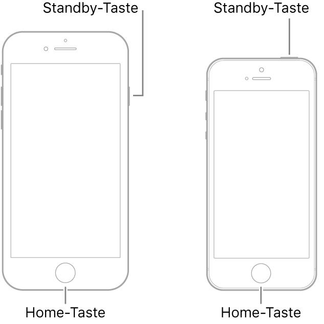 Darstellungen zweier iPhone-Modelle jeweils mit dem Display nach oben. Beide Modelle haben im unteren Bereich eine Home-Taste. Das Modell links hat eine Standby-Taste an der rechten Seite oben. Das Modell rechts hat eine Standby-Taste an der oberen Seite rechts.