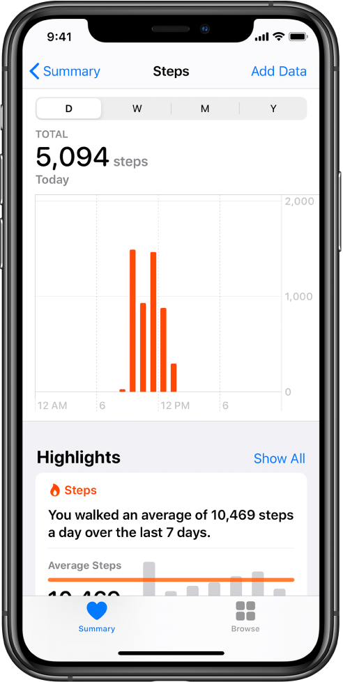 """The Summary screen in the Health app showing highlights for steps taken that day. The highlight reads, """"You walked an average of 10,469 steps a day over the last 7 days."""" A chart above the highlight shows 5,094 steps taken so far today. The Summary button is at the lower left, and the Browse button is at the lower right."""